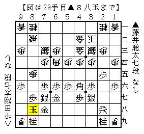 藤井 翔太 将棋 結果 対局予定・結果、記録|日本将棋連盟
